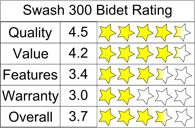 Brondell Swash 300 Bidet 5 Star Rating