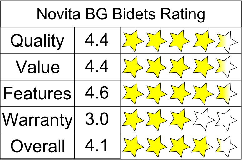 Novita BG Bidet 5 Star Rating