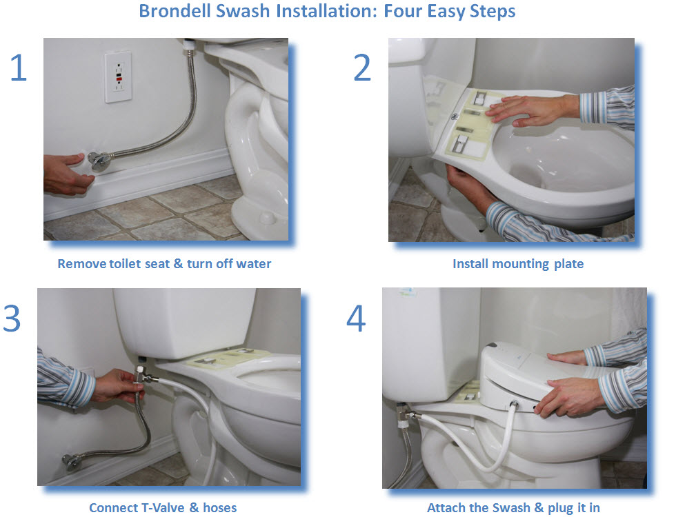 Brondell Swash 300 Installation Steps